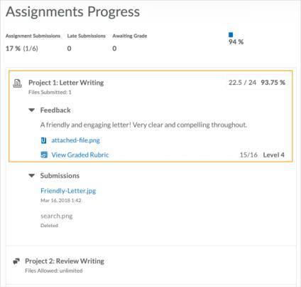 Rubric feedback for assignments progress