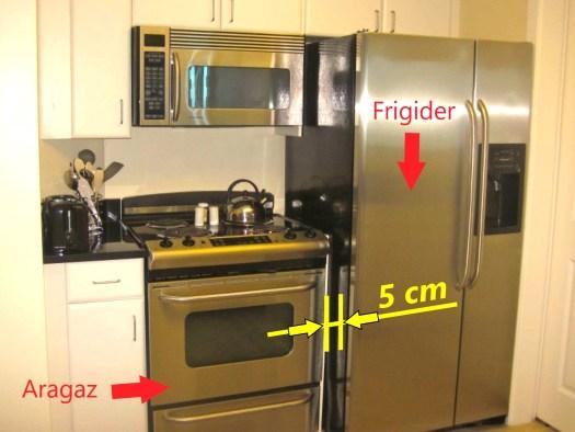 Aragazul amplasat lângă frigider - NU reprezintă o greșeală!