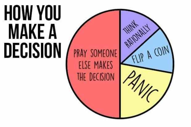 charts-hate-decisions-wait