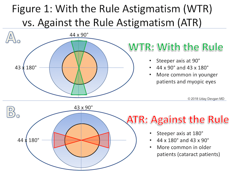 WTR ATR fig1