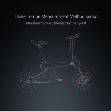 IDbike Torque Measurement Method Sensor