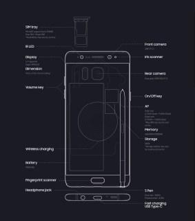 Samsung Galaxy Note 7: Design