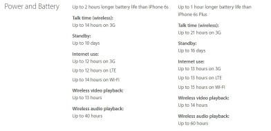 iPhone 7 & 7 Plus: Battery. Image Credit: Apple