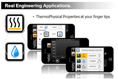 Apps Every Engineer Should Have In Smartphone - luxCalc