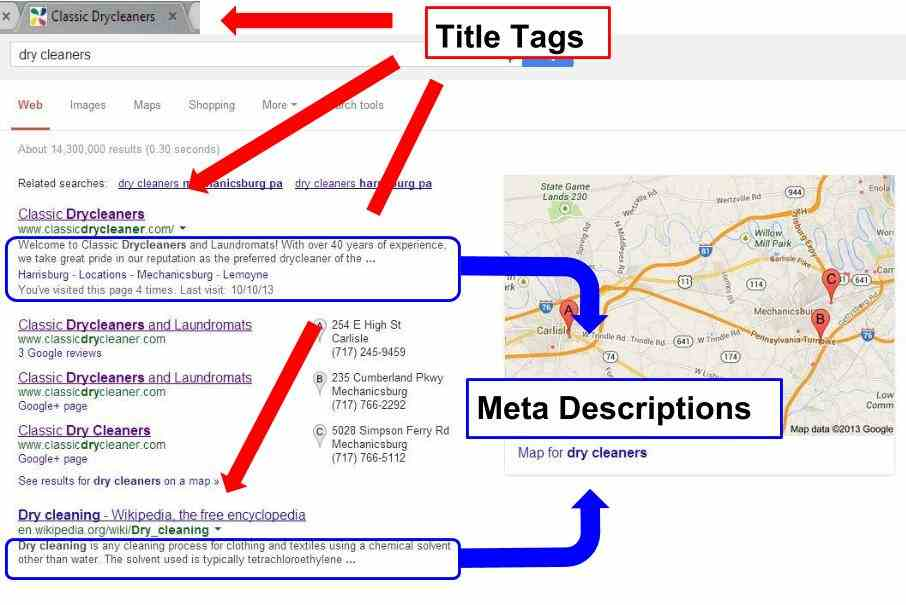 Title-Tags-Meta-Descriptions - Common SEO Mistakes