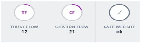 trust flow and citation flow backlinks