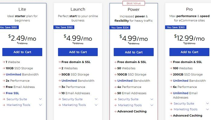 InMotion Hosting Review - Shared Hosting Plans & Pricing