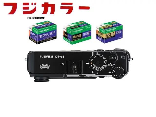 結論:FUJIFILM X-Pro1は楽しい