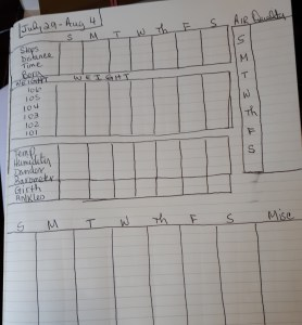 Journal Trackers