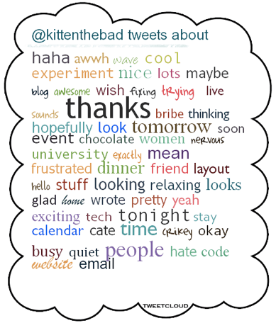 Tweet Cloud: Day
