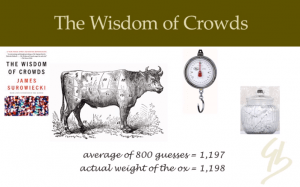Crowd wisdom accuracy james surowiecki