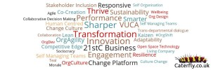 Word cloud image: keywords Responsive Thrive Performance Sharper Transformation Innovation Engagement Change Platform