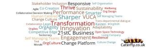 Word cloud image: keywords Responsive Thrive Performance Sharper Transformation Innovation Engagement Change Platform