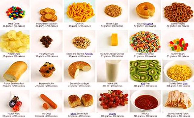 Cibi e calorie 3