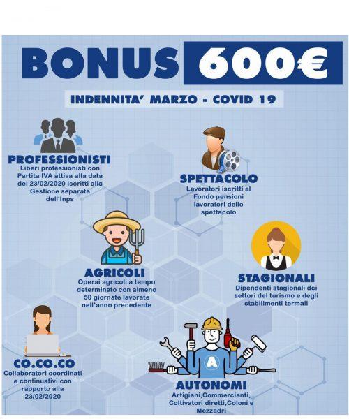 Bonus 600 euro dall'Inps