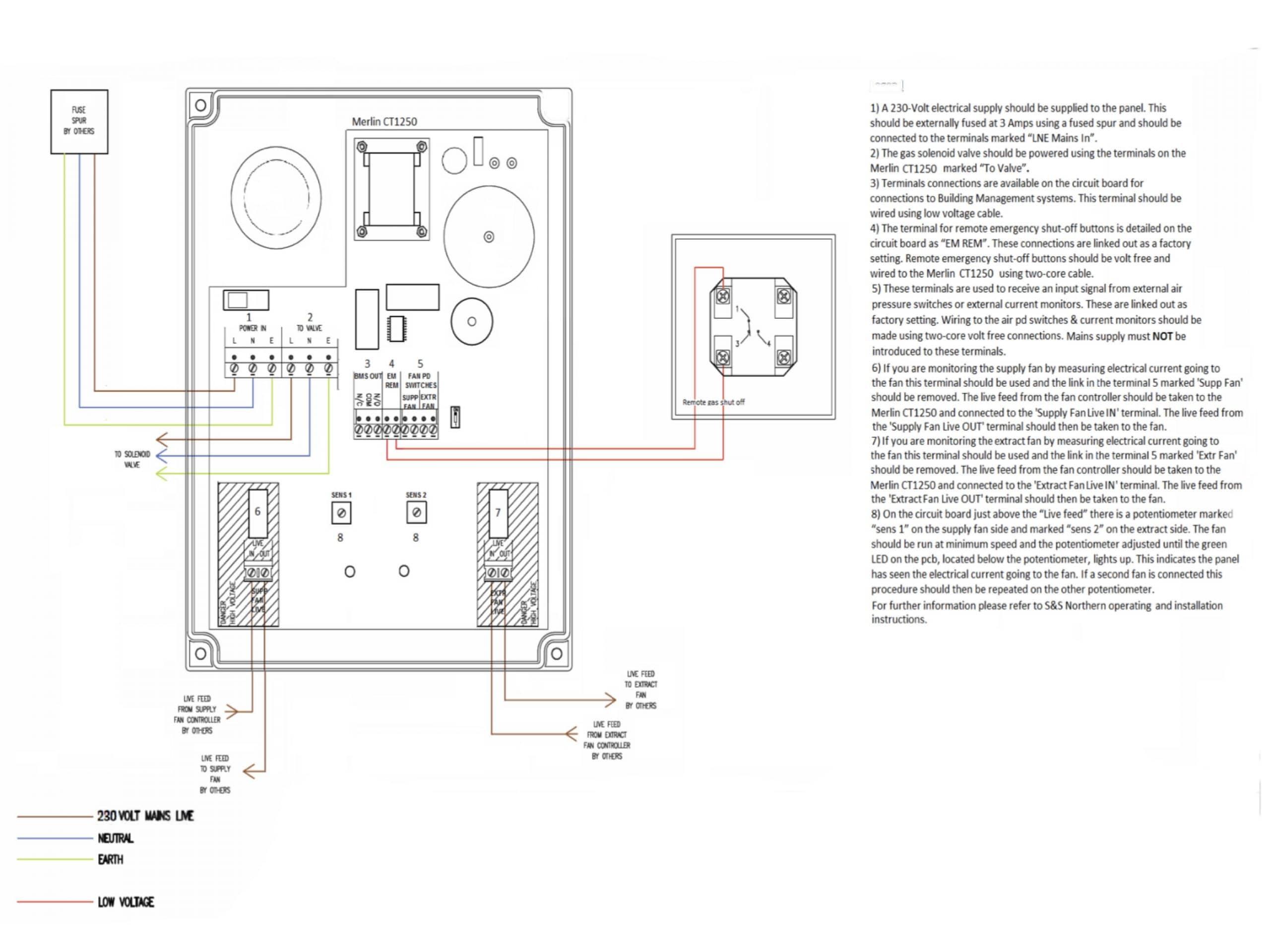 Merlin Ct Gas Interlock Current Panel Amp 2 Gas