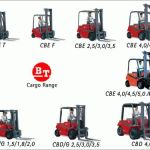 Toyota Forklift Workshop Service Repair Pdf Manual