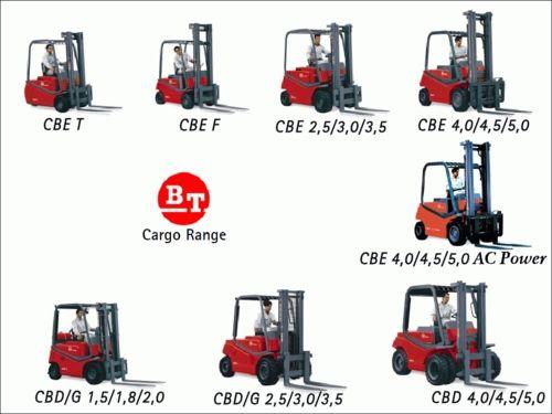 Toyota Forklift Workshop Service Repair Pdf Manual