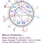 Carte Thème Astral