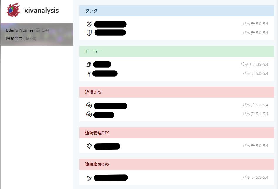analysis分析結果