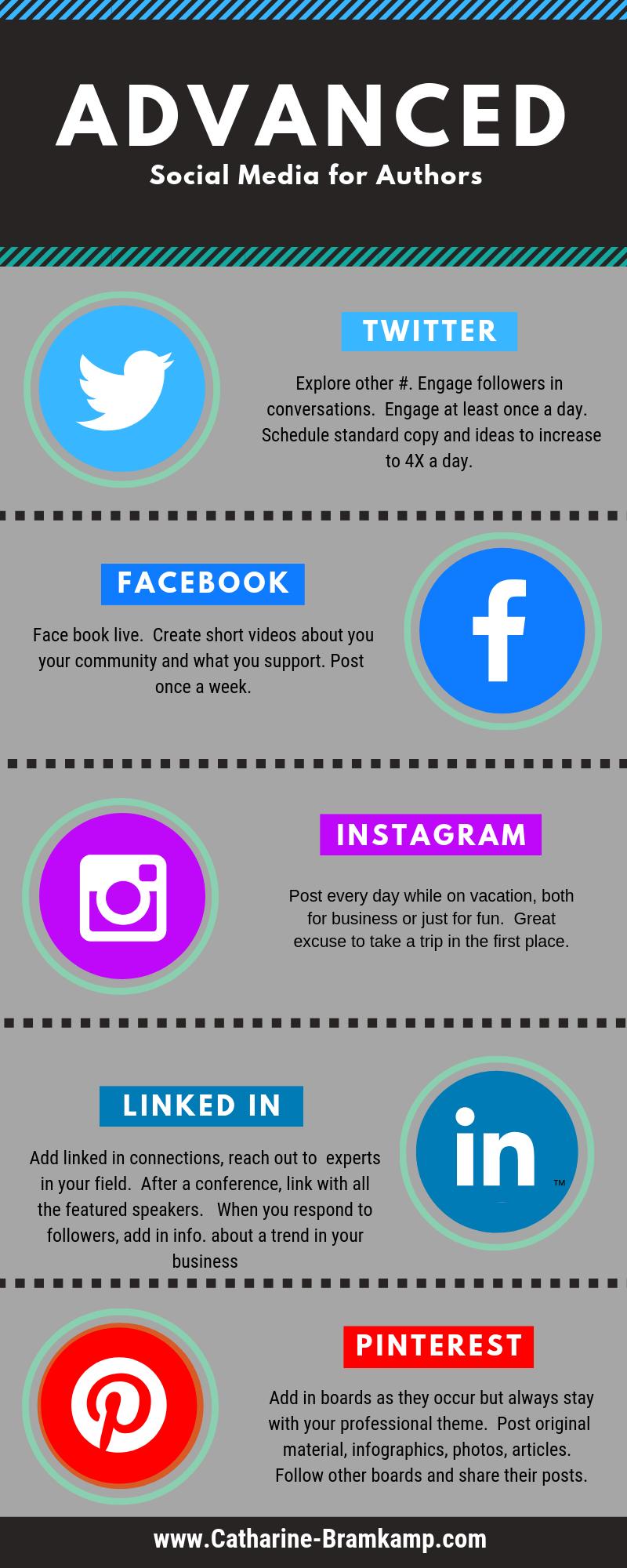 Infographic for social media