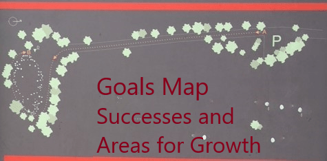 goals map successes and areas for growth