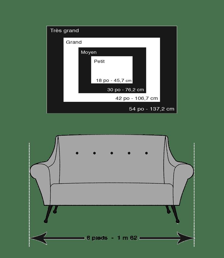 Dessin d'un sofa au dessus des cadres de différentes dimensions.