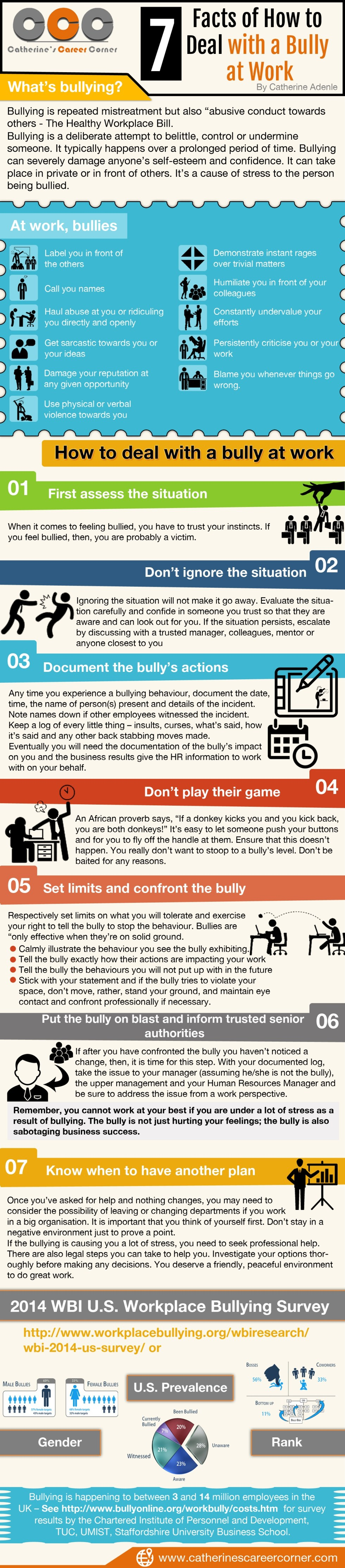 How to Deal with a Bully at Work - 7 Tips