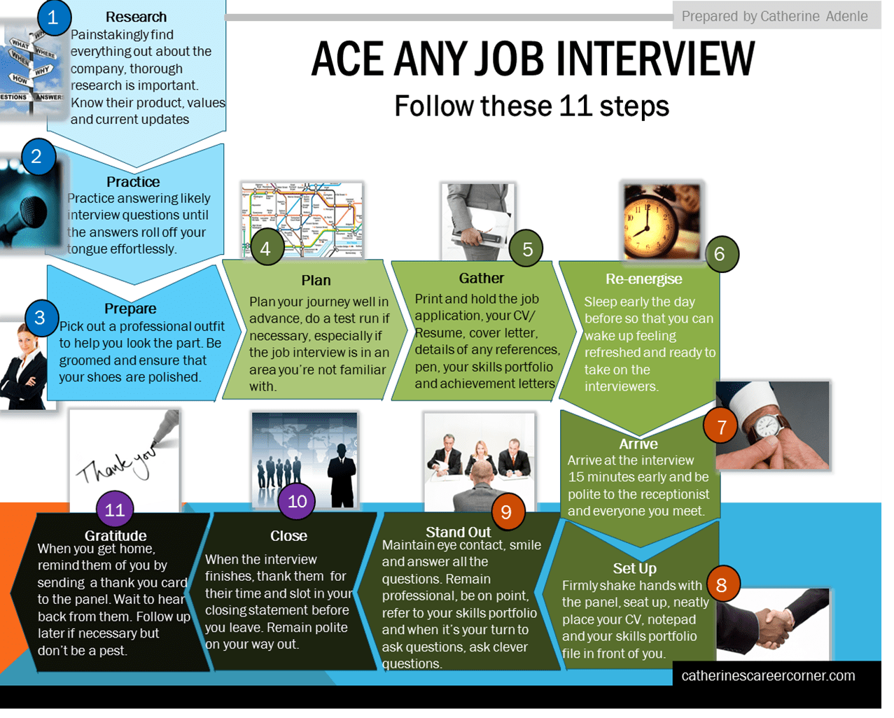 video ways to ace any job interview catherine s career now that you have watched the video 11 ways to ace any job interview and our post do you have any further job interview tips for our readers