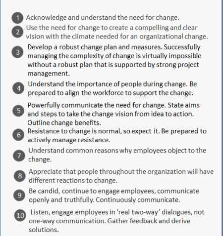 20 Rules of Successful Change Management by Catherine Adenle