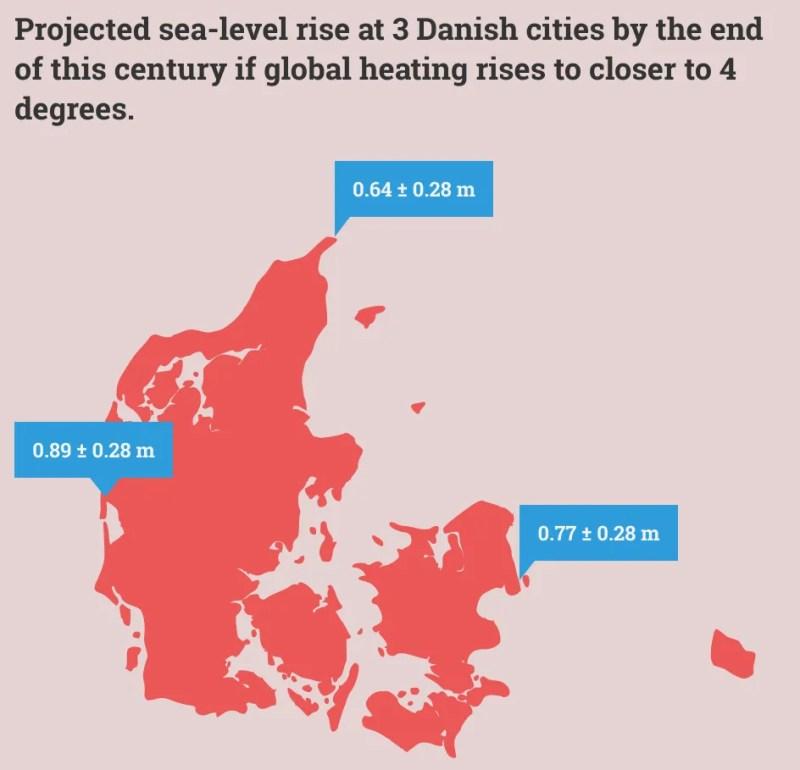 Sea level rise Denmark 4 degrees