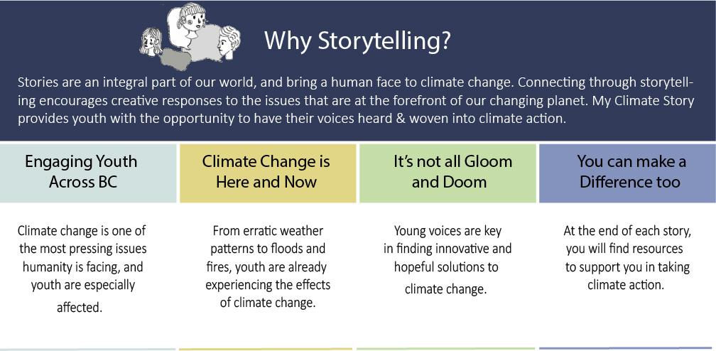 climate storytelling
