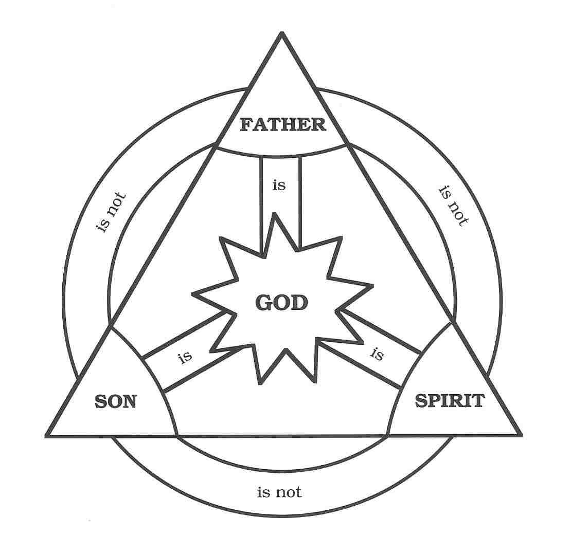 With A Faithful Heart The Trinity For Kids