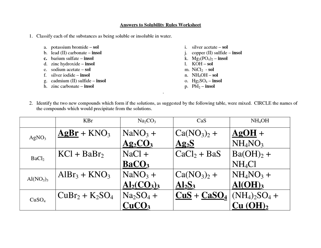 Chapter 23 Acids Bases And Salts Worksheet Answers