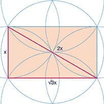 Six point geometry construction with √3 proportions demonstrated
