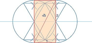 A construction for a rectangle whose diagonal is √5