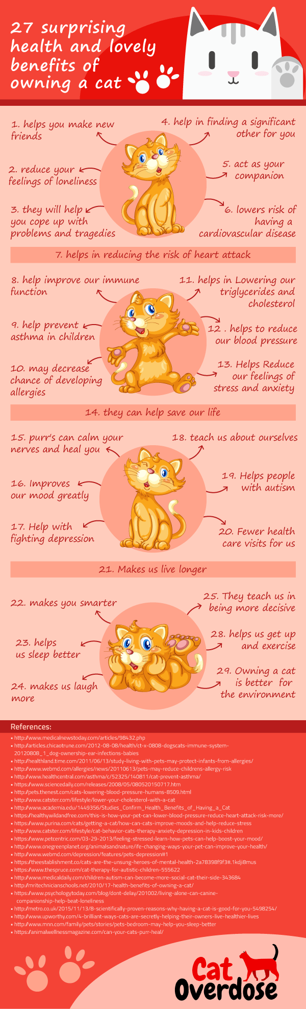 benefits of owning a cat infographic