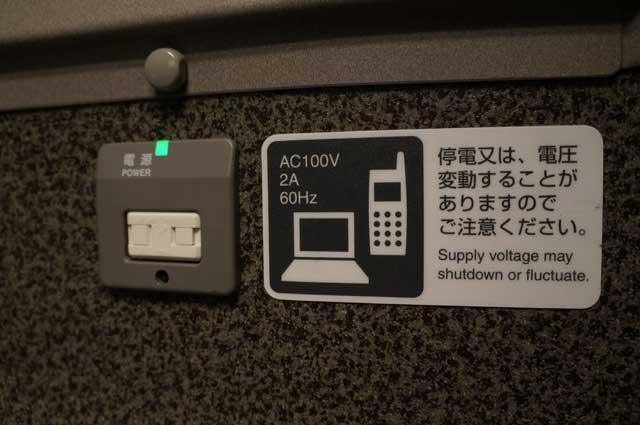 Cuma ada peringatan, kalau kadang listrik bisa mati atau tidak stabil.