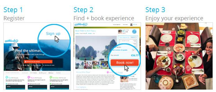 Tiga langkah mudah mencari host di Withlocals. Daftar, Cari Host yang sesuai dengan minat dan rencana perjalanan, nikmati perjalanan yang tidak terlupakan.