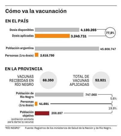 vacuna pais - Catriel25Noticias.com