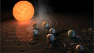 Planetas extra solares: TRAPPIST-1 un planeta que alberga agua