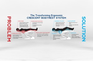 Crescent Products Schematic