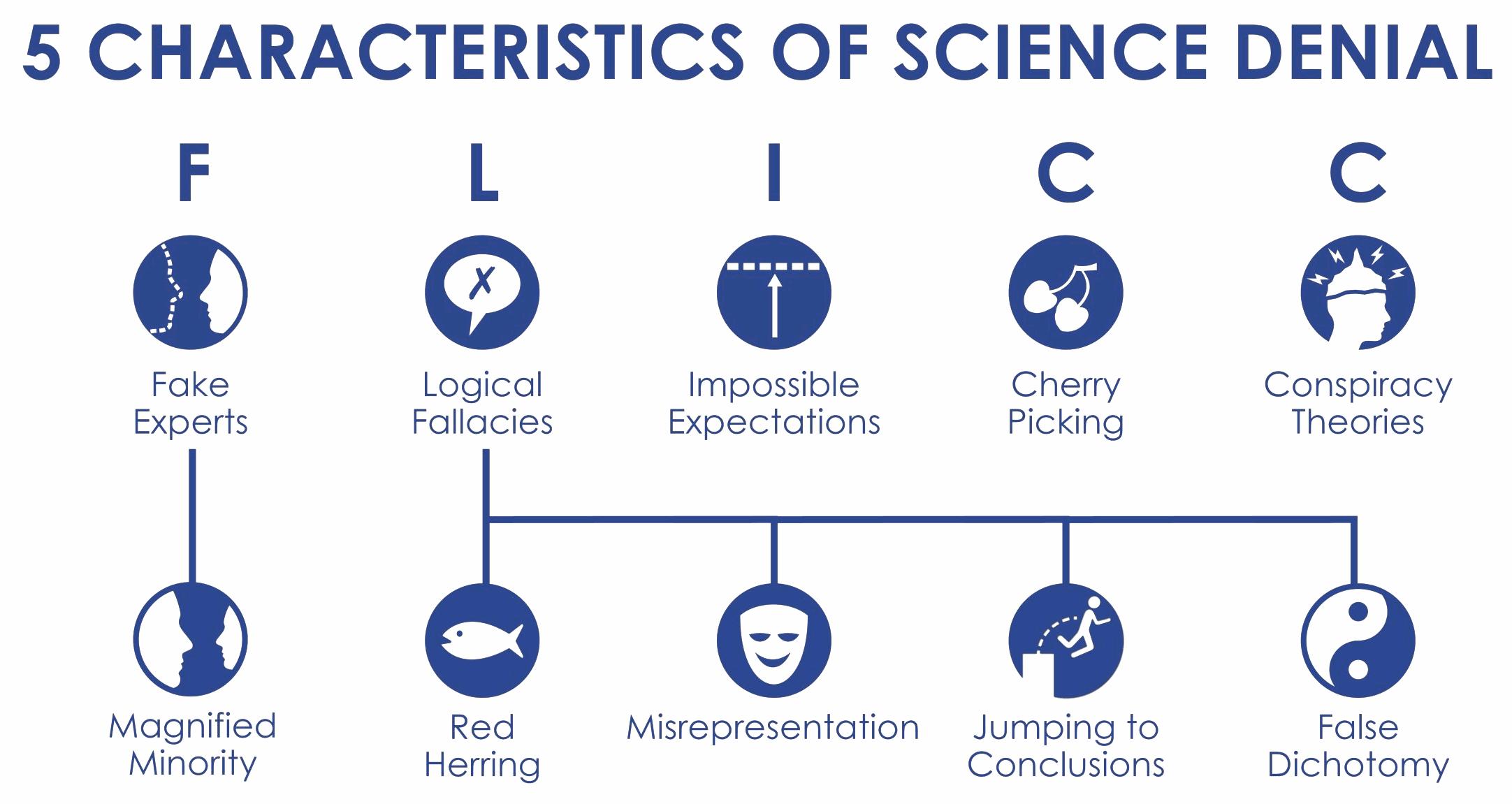 Sul negazionismo scientifico ed i suoi rimedi