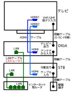 diga_lan2