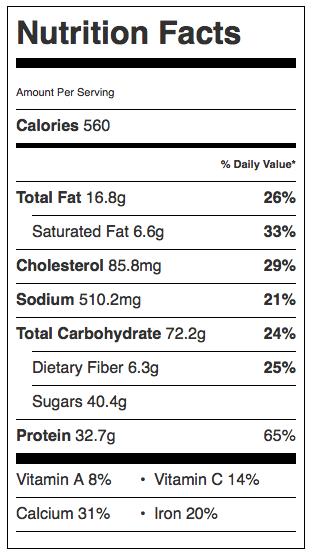 Chicken Cordon Bleu Burgers Nutrition Info