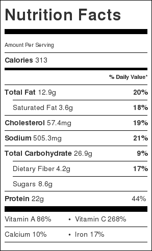 Stuffed Peppers Nutrition Facts