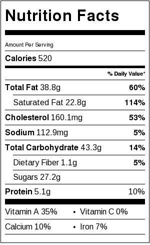 Nutrition Facts | Catz in the Kitchen | catzinthekitchen.com | #nutrition