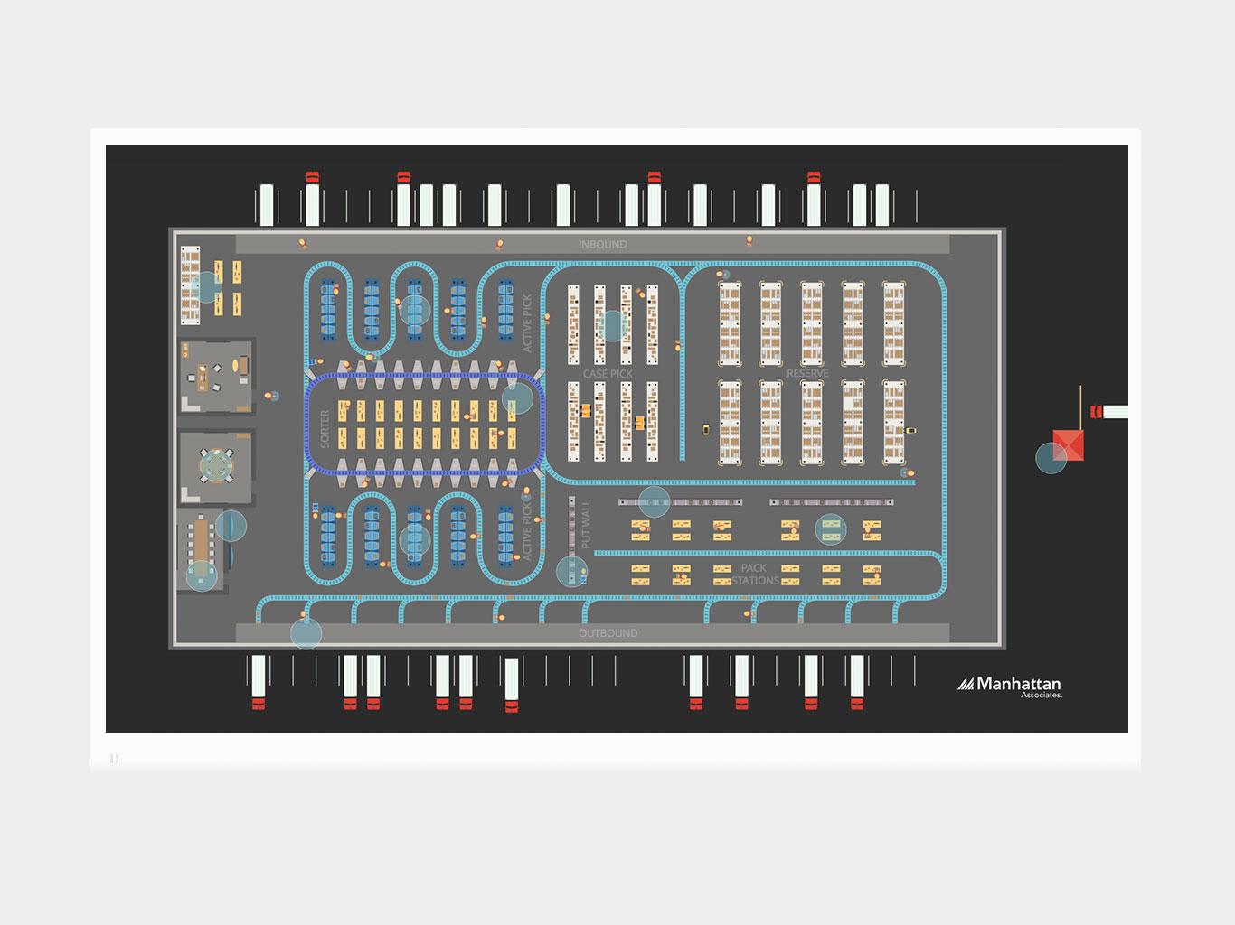 Manhattan Associates Warehouse Touch Board Design