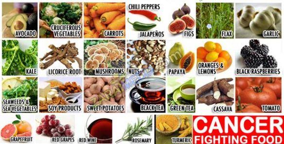Image from www.getholistichealth.com