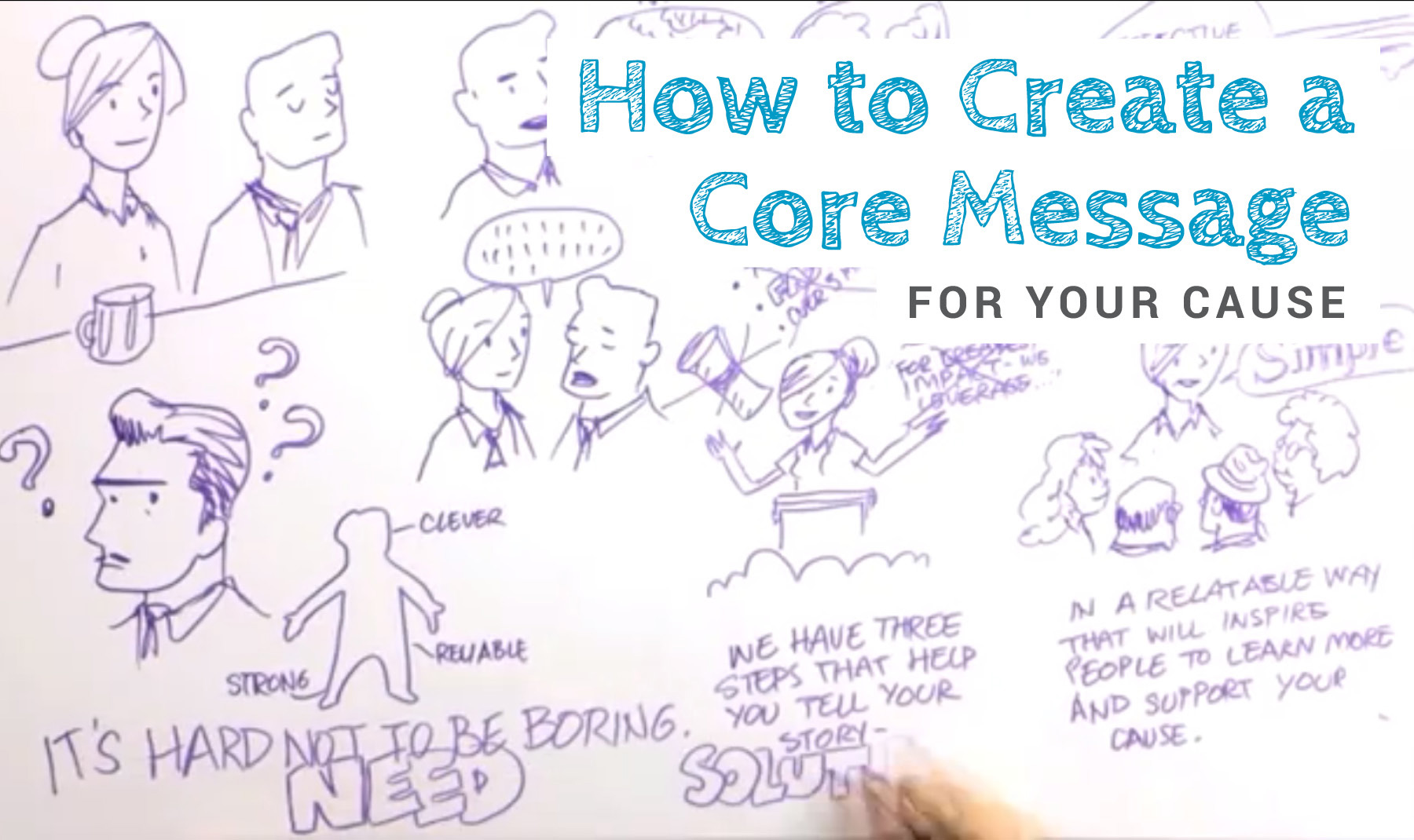 How To Create Your Core Message